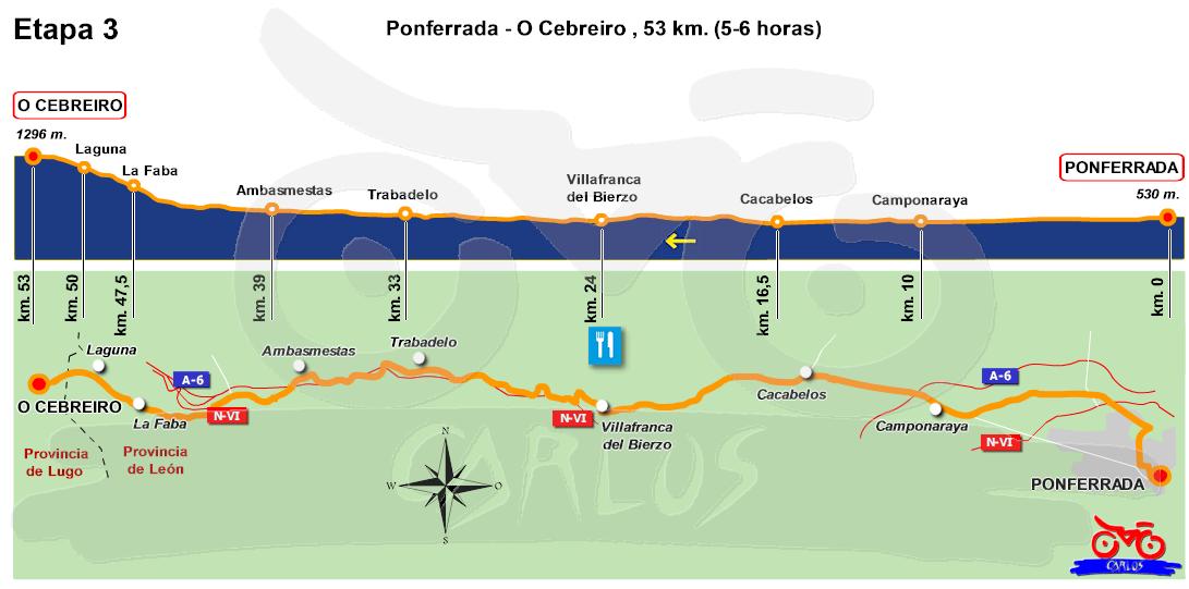 Ponferrada - O´Cebreiro El camino en Bici